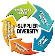 Supplier Diversity Image